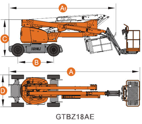 Measurements GTBZ18AE